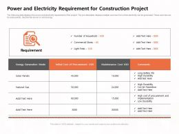 Power And Electricity Requirement For Construction Project Hazardous Ppt Powerpoint Presentation Icon Visuals