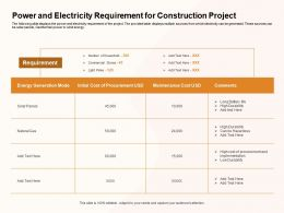 Power And Electricity Requirement For Construction Project M1185 Ppt Powerpoint Presentation Show Guidelines