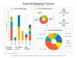 Power Bi Displaying IT Service