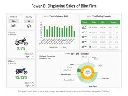 Power Bi Displaying Sales Of Bike Firm