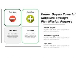 Power Buyers Powerful Suppliers Strategic Plan Mission Purpose
