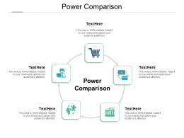 Power Comparison Ppt Powerpoint Presentation Inspiration Deck Cpb