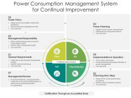 Power Consumption Management System For Continual Improvement