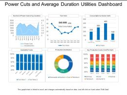 Power Cuts And Average Duration Utilities Dashboard