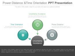 Power Distance And Time Orientation Ppt Presentation