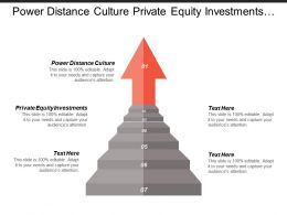 Power Distance Culture Private Equity Investments Marketing Metrics Cpb