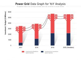 Power Grid Data Graph For YoY Analysis