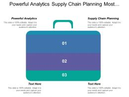 Powerful Analytics Supply Chain Planning Most Advanced Technology