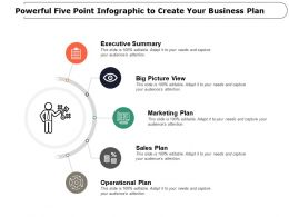 Powerful Five Point Infographic To Create Your Business Plan