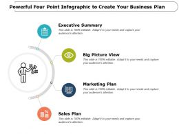 Powerful Four Point Infographic To Create Your Business Plan