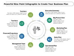 Powerful Nine Point Infographic To Create Your Business Plan
