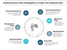 Powerful Seven Point Infographic To Create Your Business Plan