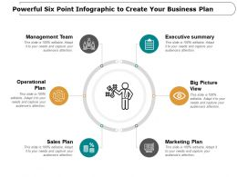Powerful Six Point Infographic To Create Your Business Plan