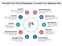 Powerful Ten Point Infographic To Create Your Business Plan