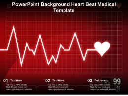Powerpoint Background Heart Beat Medical Template