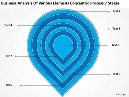 Powerpoint For Business Analysis Of Various Elements Concentric Process 7 Stages Slides