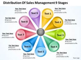 Powerpoint For Business Distribution Of Sales Management 9 Stages Templates