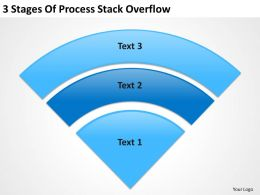 Powerpoint Graphics Business Process Stack Overflow Templates PPT Backgrounds For Slides