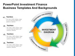 Powerpoint Investment Finance Business Templates And Backgrounds