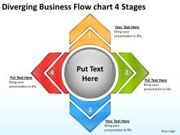 powerpoint presentation flow chart 4 stages Circular Spoke Process templates