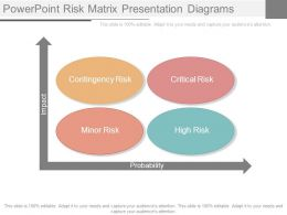 Powerpoint Risk Matrix Presentation Diagrams