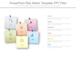 Powerpoint Risk Matrix Template Ppt Files