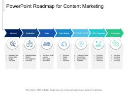 Powerpoint Roadmap For Content Marketing