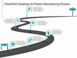 Powerpoint Roadmap For Product Manufacturing Process