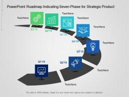 Powerpoint Roadmap Indicating Seven Phase For Strategic Product