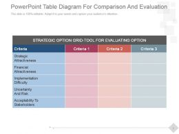 Powerpoint Table Diagram For Comparison And Evaluation