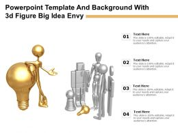 Powerpoint Template And Background With 3d Figure Big Idea Envy