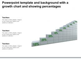 Powerpoint Template And Background With A Growth Chart And Showing Percentages