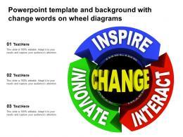 Powerpoint Template And Background With Change Words On Wheel Diagrams