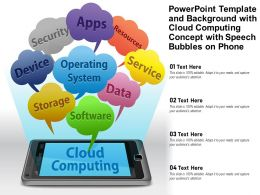 Powerpoint Template And Background With Cloud Computing Concept With Speech Bubbles On Phone