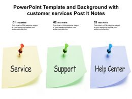 Powerpoint Template And Background With Customer Services Post It Notes