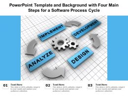 Powerpoint Template And Background With Four Main Steps For A Software Process Cycle
