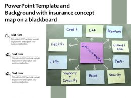 Powerpoint Template And Background With Insurance Concept Map On A Blackboard