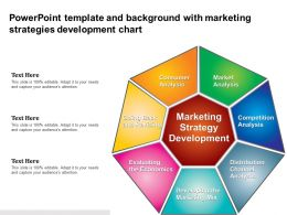 Powerpoint Template And Background With Marketing Strategies Development Chart