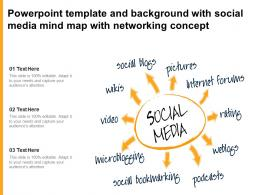 Powerpoint Template And Background With Social Media Mind Map With Networking Concept