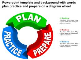 Powerpoint Template And Background With Words Plan Practice And Prepare On A Diagram Wheel