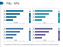 Ppandl Kpis Sample Of Ppt Presentation