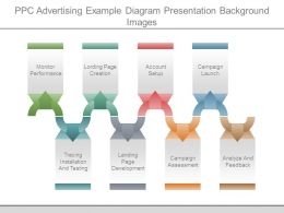 Ppc Advertising Example Diagram Presentation Background Images