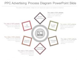 Ppc Advertising Process Diagram Powerpoint Slide