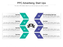 PPC Advertising Start Ups Ppt Powerpoint Presentation Ideas Influencers Cpb
