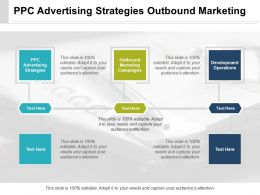 Ppc Advertising Strategies Outbound Marketing Campaigns Development Operations Cpb