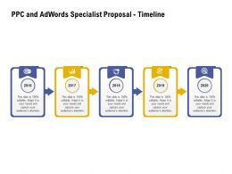 PPC And Adwords Specialist Proposal Timeline Ppt Powerpoint Presentation Pictures