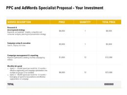 PPC And Adwords Specialist Proposal Your Investment Ppt Powerpoint Presentation Ideas
