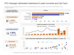 PPC Campaign Optimization Dashboard Of Leads Converted And Cost Trend Powerpoint Template