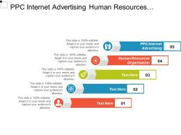 Ppc Internet Advertising Human Resources Organisation Strategic Leadership Cpb