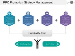 Ppc Promotion Strategy Management Showing High Quality Score